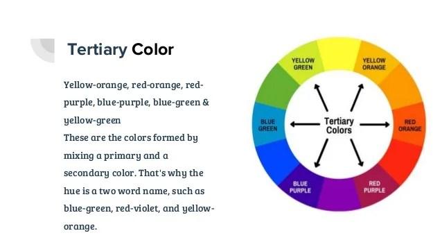 Colors Mixing Pigments