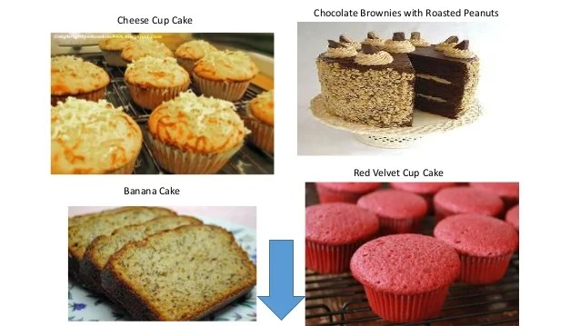 Types Cakes Made Creaming Method