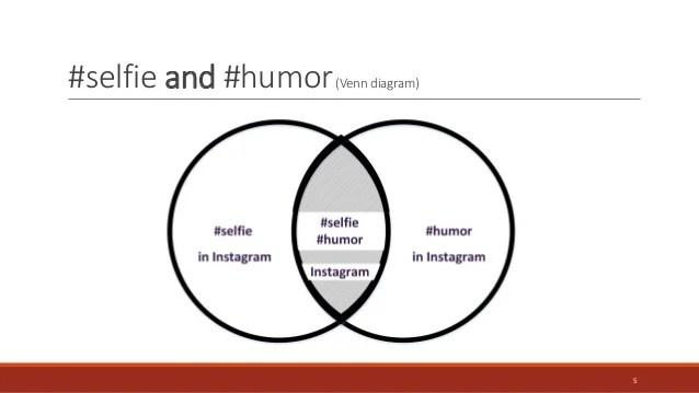 Coding Humor Tumblr