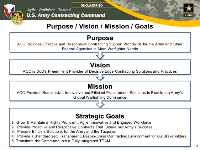 94 Mission Briefing Template