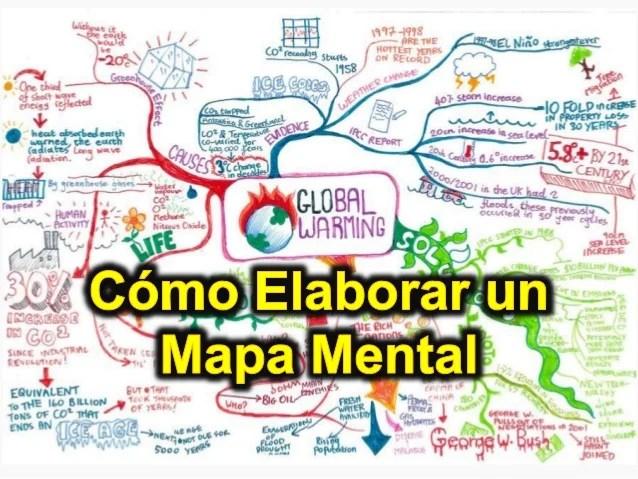 Powerpoint Hacer En Mapa Un Conceptual Como