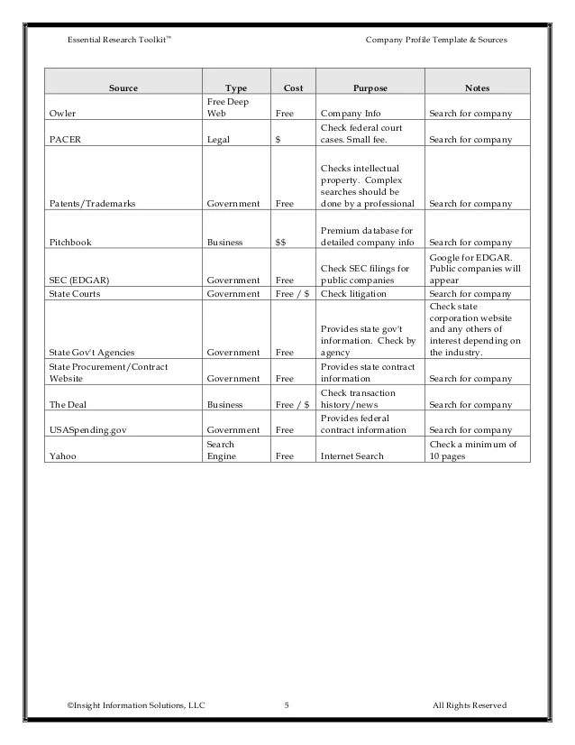 Company Profile Template. Business Template For Company Profile By