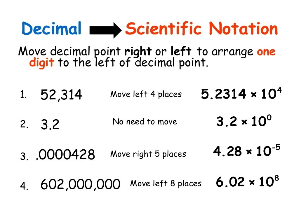 Compute With Scientific Notation