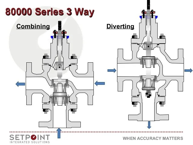 3 Way Mixing Valve Piping Diagram  Auto Electrical Wiring