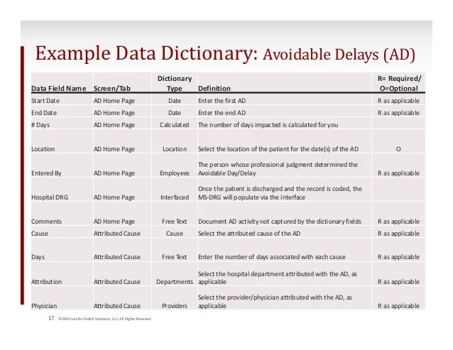 Data Dictionary Patient