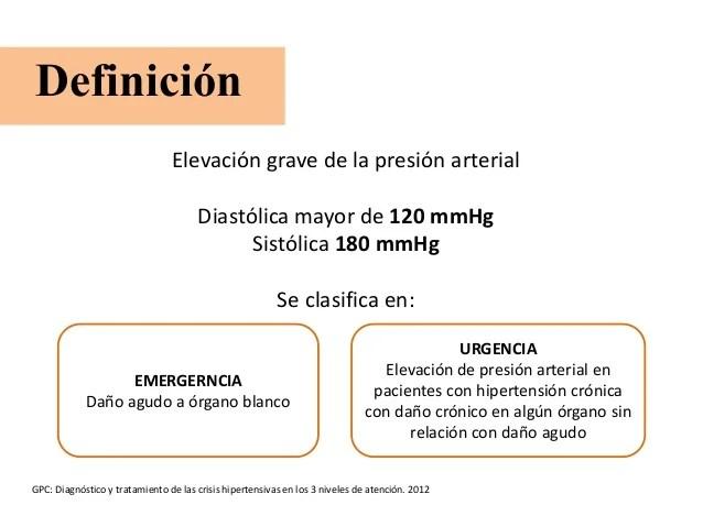 Crisis Hipertensivas Urgencia Y Emergencia Hipertensiva