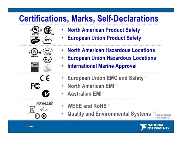 Iec Standard Electrical Symbols