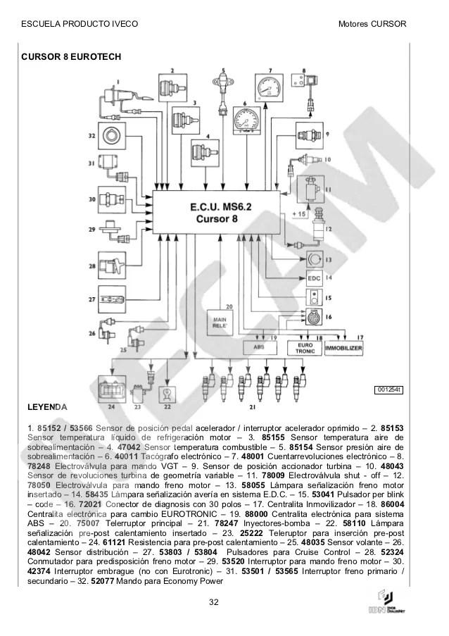 E46 Ecu Diagram Within Diagram Wiring And Engine   IndexNewsPaperCom