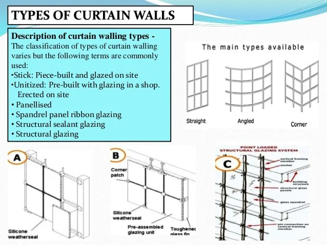 Structural Sealant Glazing System : Structural glazing curtain wall details savae