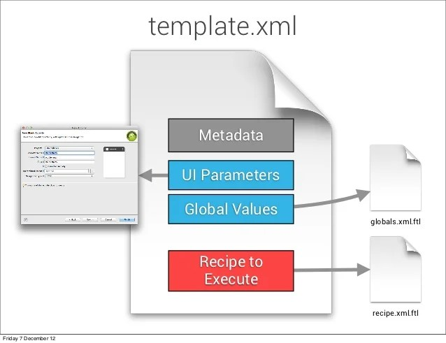 Android Layout Templates  ultimate resources for mobile web