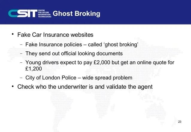 Car Insurance Ombudsman Uk