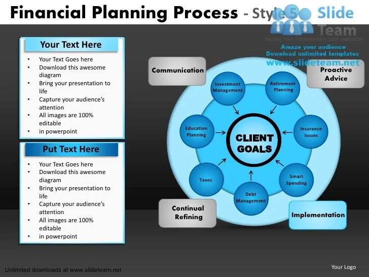 Cycle diagram financial planning power point slides and