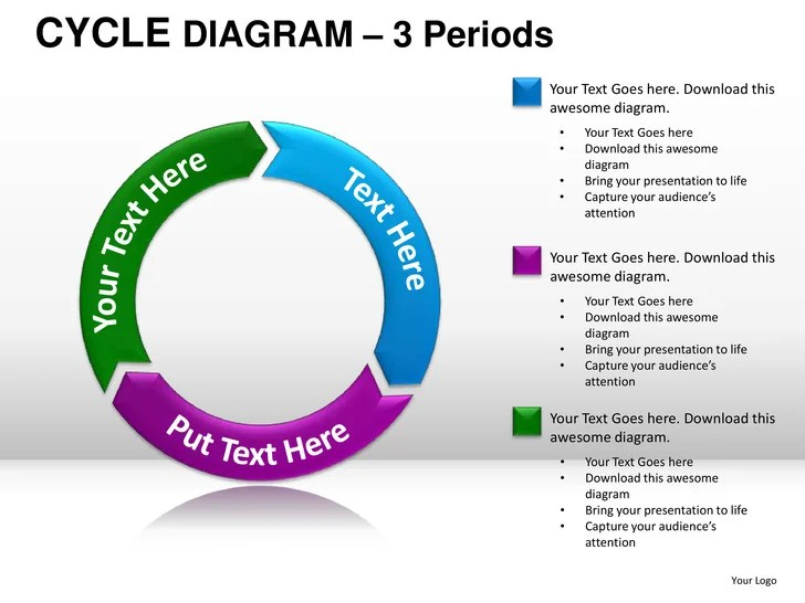 Cycle diagram powerpoint presentation templates