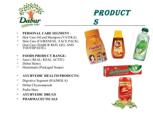 Dabur Company SWOT Analysis