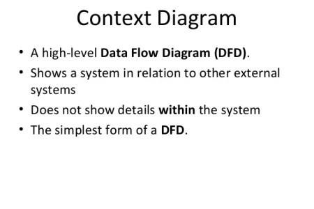 Flowers online 2018 difference between data flow diagram and difference between data flow diagram and entity relationship diagram these flowers are very beautiful here we offer a collection of beautiful cute ccuart Images