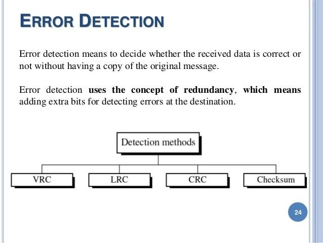 framing methods in data link layer   Framejdi org