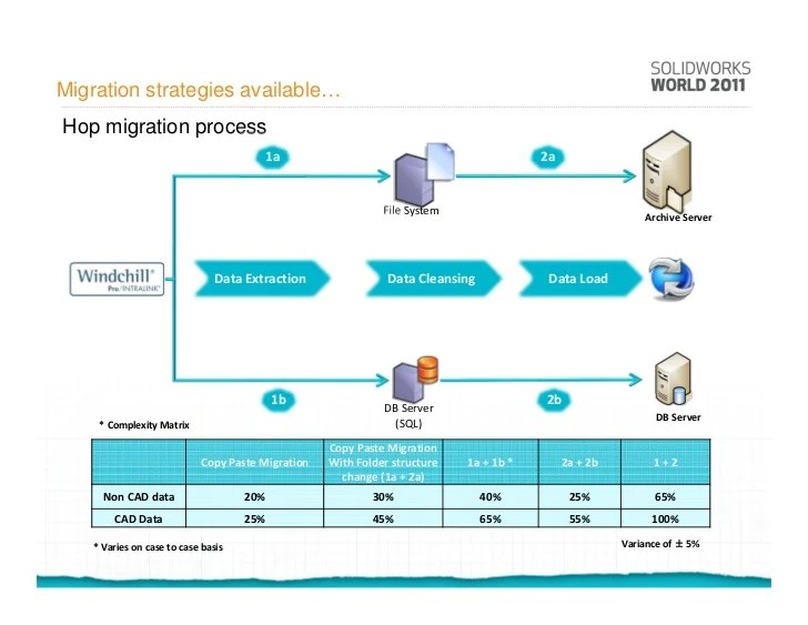 Network Migration Plan Template  new templates for project 2013