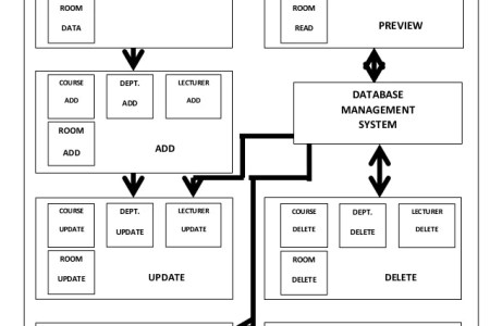Context diagram for timetable management system full hd pictures web based student information management system dfd level template lucidchart data flow diagram school management system dataflow diagram first level dfd ccuart Choice Image