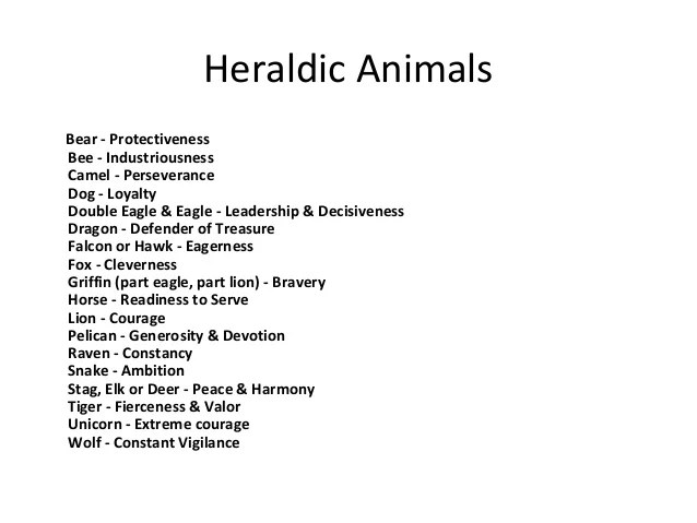 Medieval Heraldry Symbols And Meanings