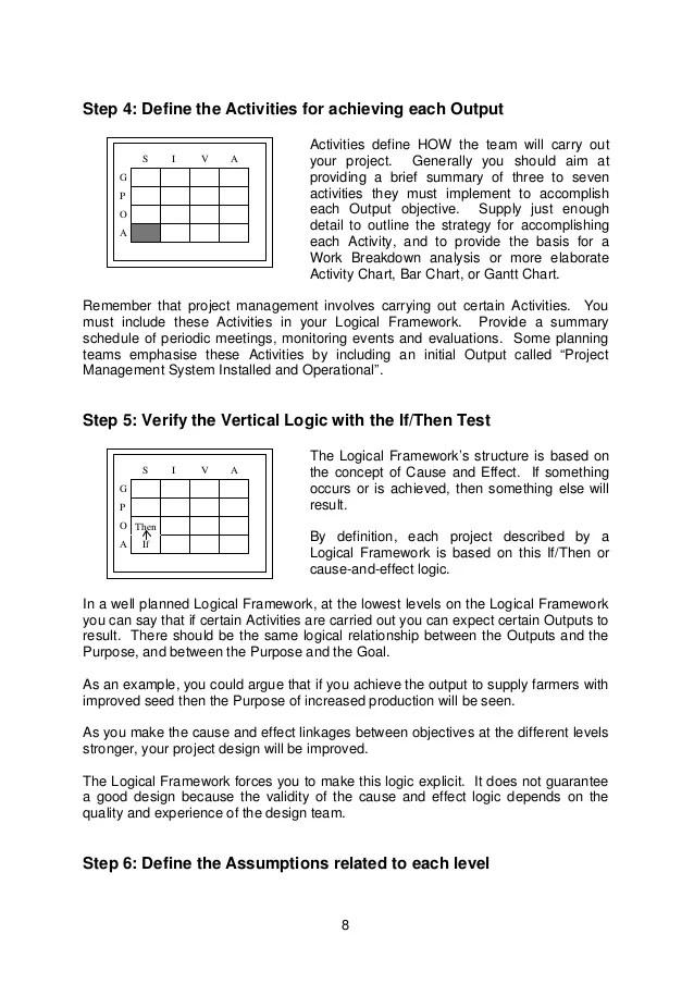 Log Frames In Project Management | Frameswalls.org