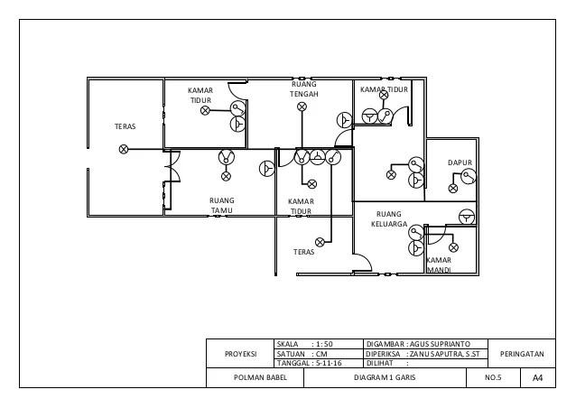 Diagram 1 garis rumah ku