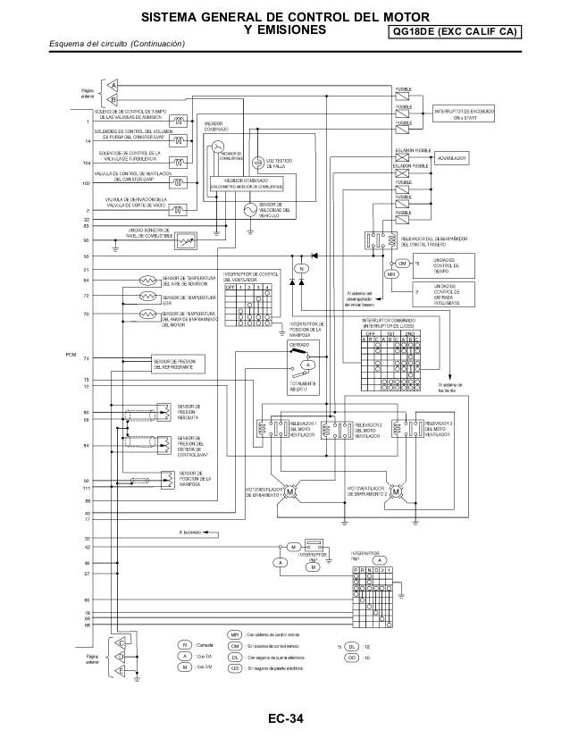 MANUAL NISSAN URVAN ZD30  Auto Electrical Wiring Diagram