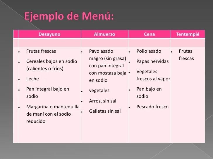 ejemplo de menú br 23 dieta o régimen de kempner