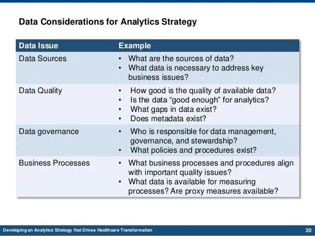 Data Analytics Strategy