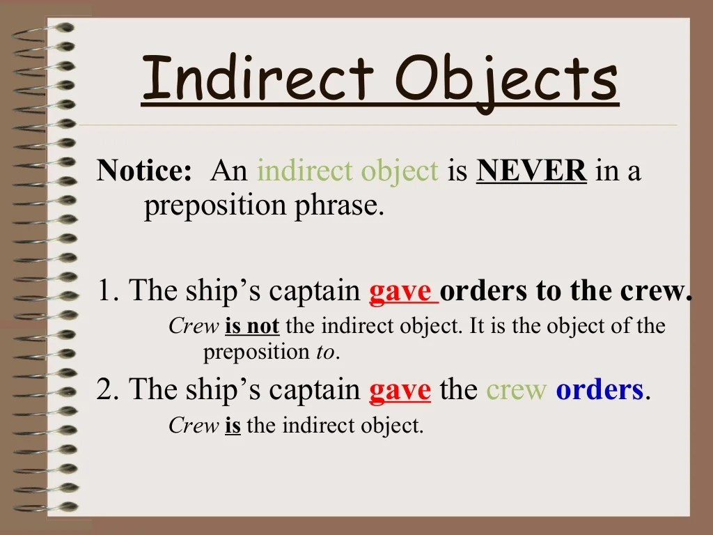 Direct And Indirect Objects Power Point