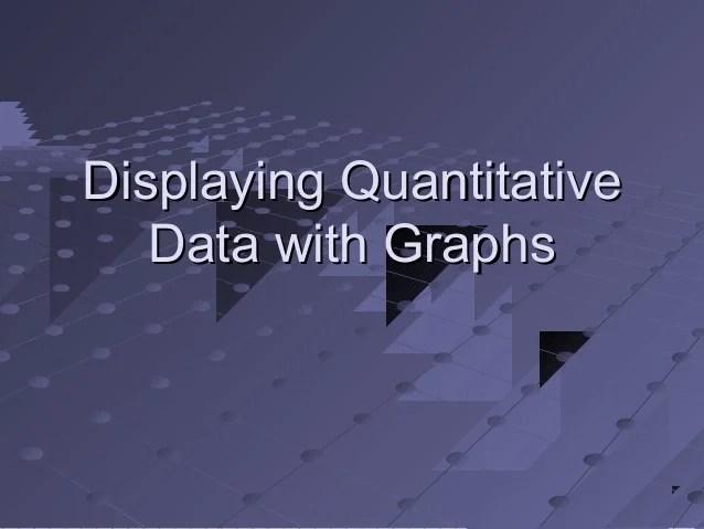 Displaying Quantitative Data With Graphs