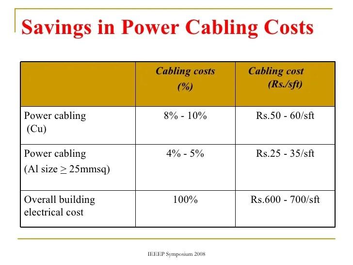 95 H22a Wiring Diagram - Wiring Diagram
