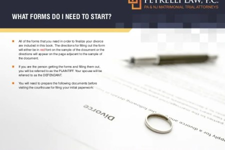 Free forms 2018 philadelphia divorce forms free forms philadelphia divorce forms download our new free form templates our battle tested template designs are proven to land interviews solutioingenieria Choice Image