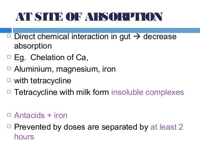 Side Effects Gemfibrozil 600 Mg