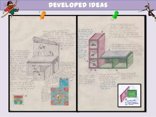 gcse textiles coursework 2011