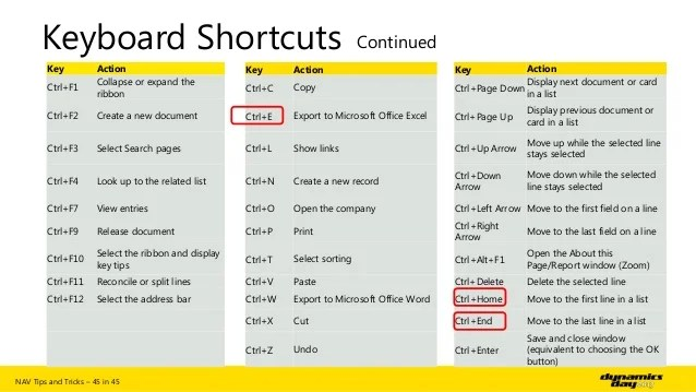 Excel 2010 Shortcuts And Tips