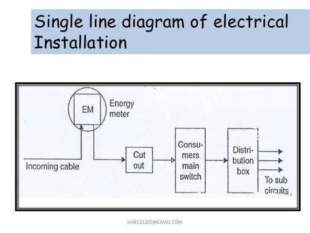 One Line Electrical Home Wiring Diagrams | Wiring Diagram