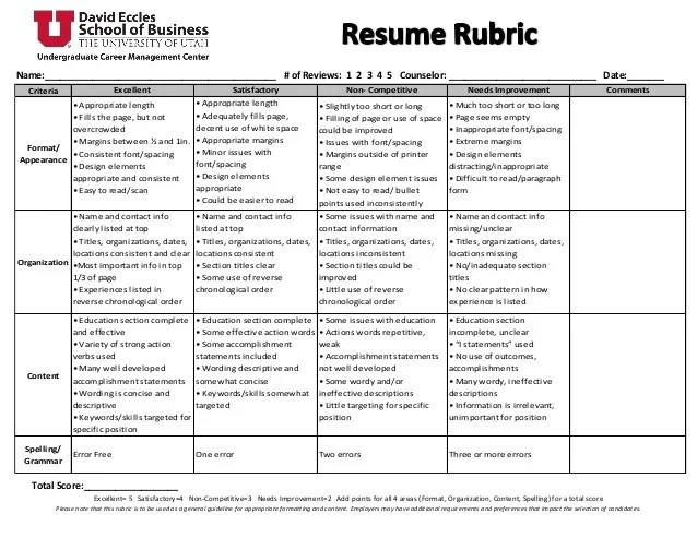 rubric for comparative analysis essay The compare/contrast essay is a companion error analysis grid is available students evaluate using the rubric, staple rubric to the essay and then.