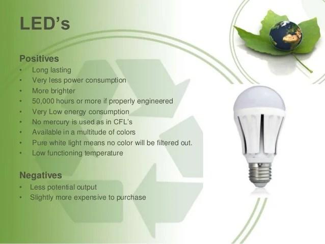 Recycling Low Energy Light Bulbs