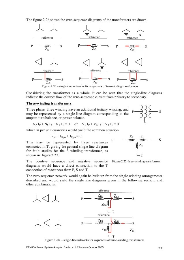 Ee423 fault analysis_notes