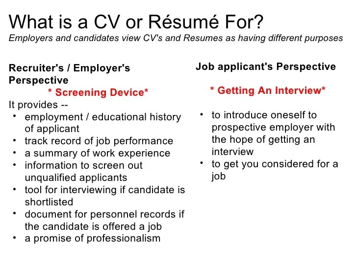 a or résumé for employers and candidates