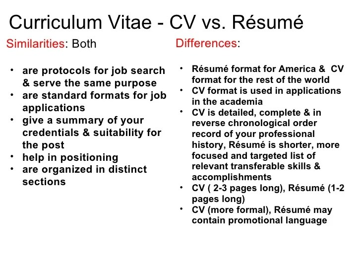 cv vs resume uk cv writing services