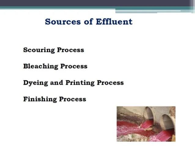 Effluent treatment process