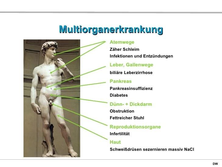Einführung Cystische Fibrose
