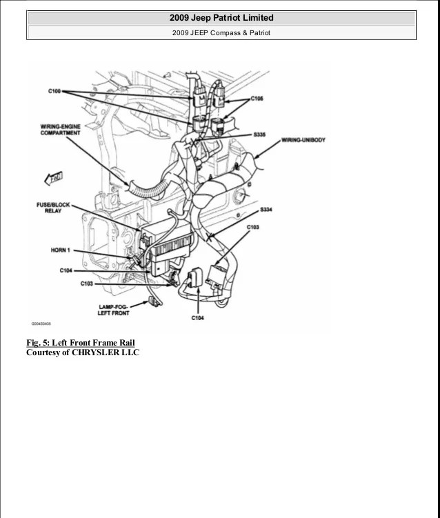 2009 JEEP PATRIOT FUSE BOX  Auto Electrical Wiring Diagram