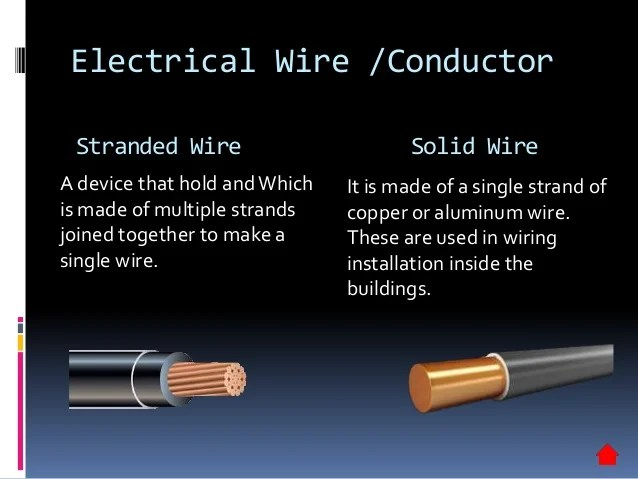 electrical wiring installation definition  basic guide
