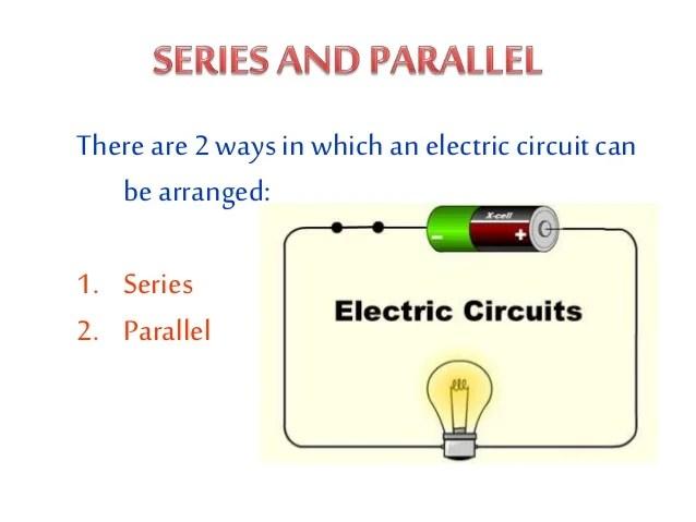 How Electricity Flows Battery Light Bulb