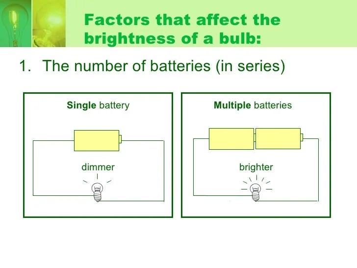 Brightness Light Bulbs Ranking Task Mastering Physics