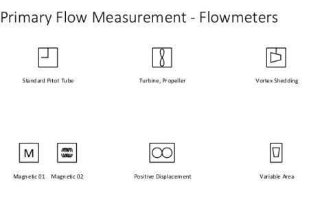 flow meter symbol » Beautiful Flowers 2019   Beautiful Flowers