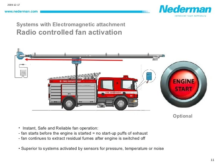 nederman fire exhaust systems