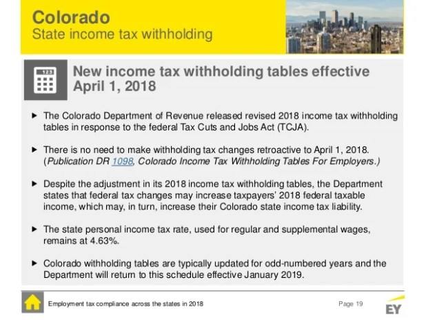 19 Page Colorado State Income Tax Withholding